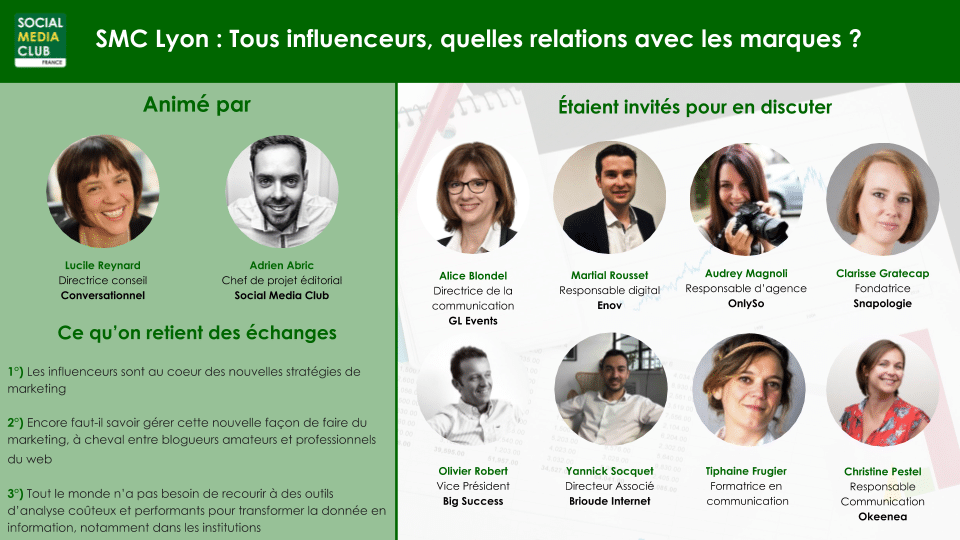 Photo de l'article comment les marques utilisent les influenceurs ?